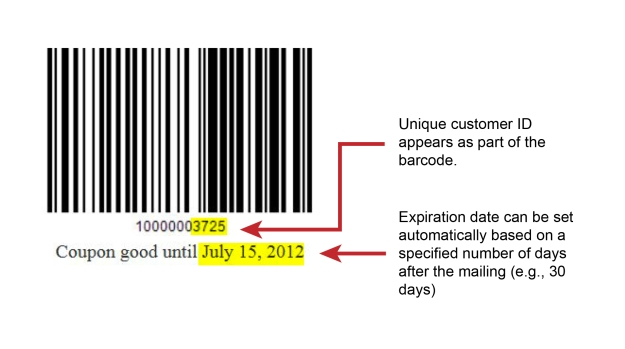 Example showing dynamic barcode