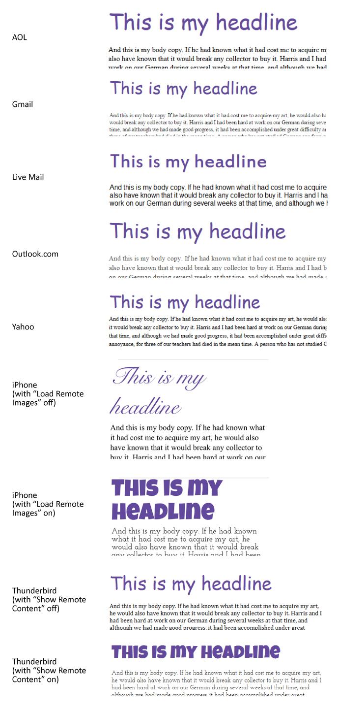 web font chart using defaults
