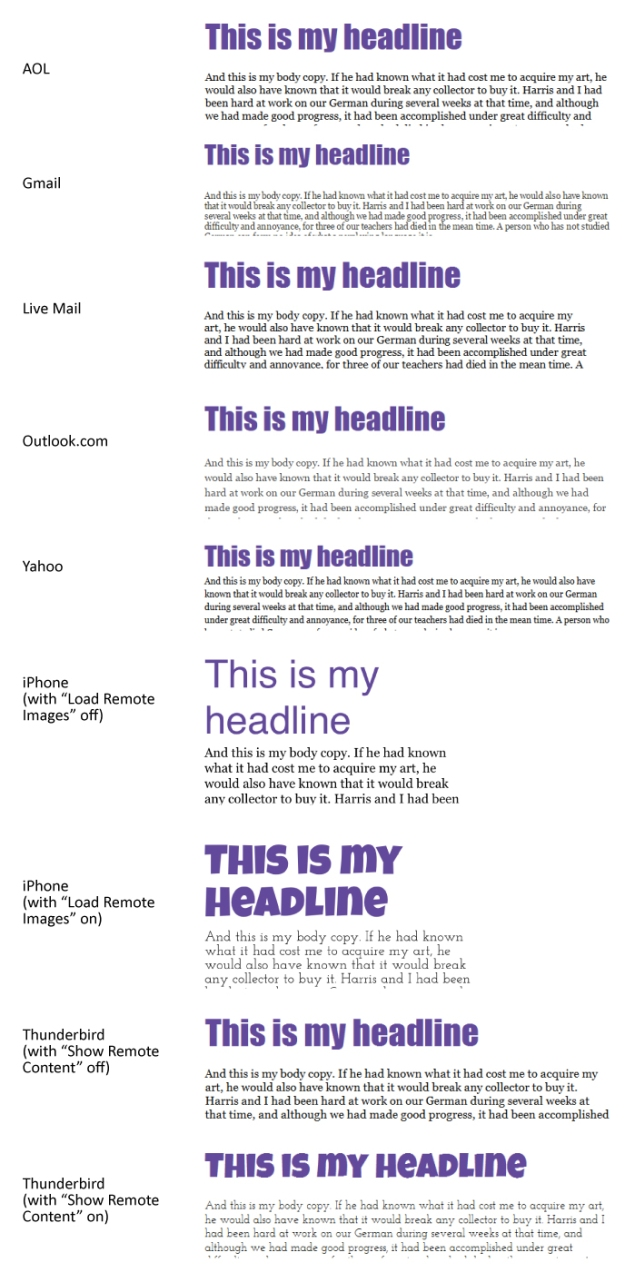Web Font chart with better style choices