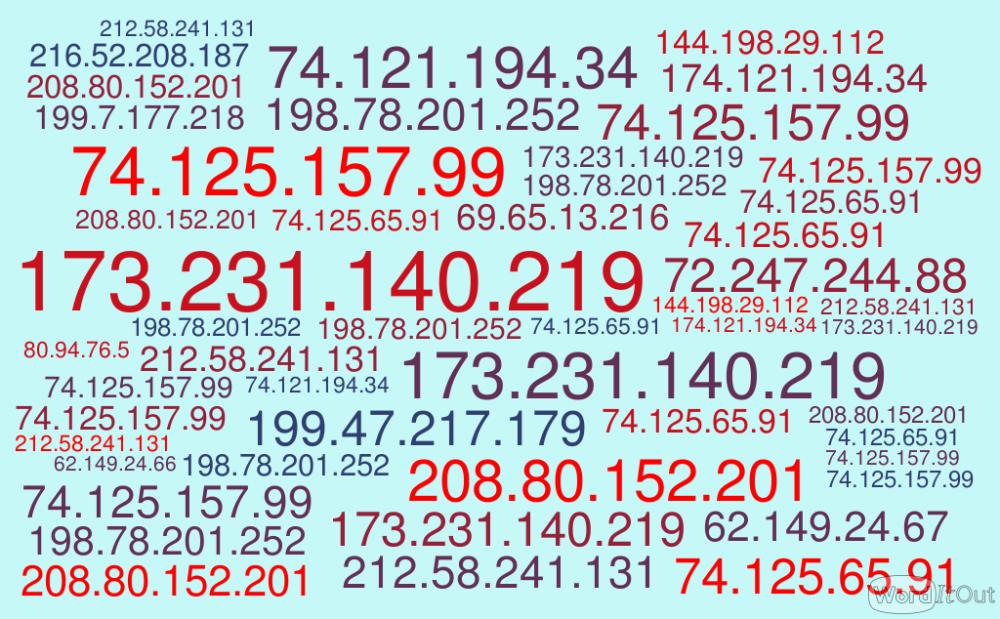 IP graphic