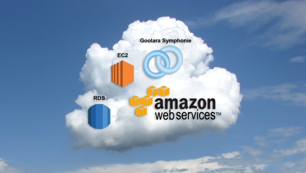 Email marketing and AWS